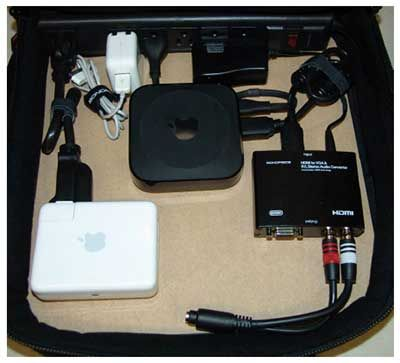 Wireless Projection Kit Wireless, Ipad, Apple tv