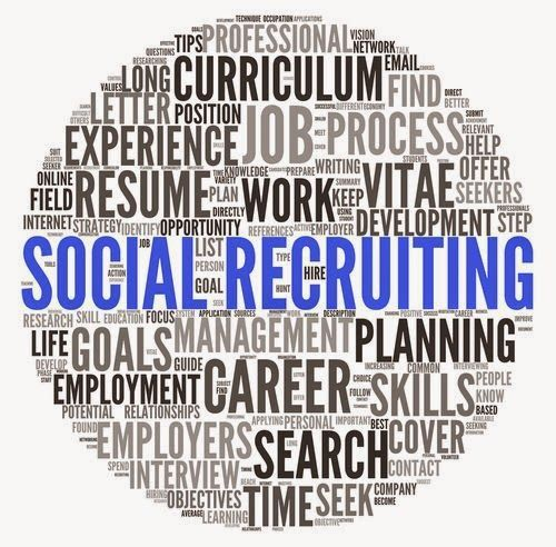 Social Recruitment – Is it worth it? ~ Recruise India Consulting