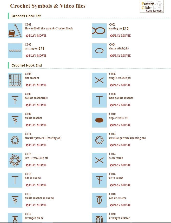 Image Result For Russian Crochet Symbols In English Cross Stitch