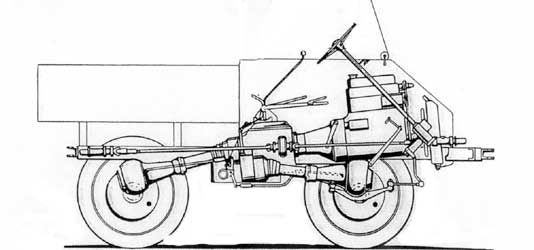 bd39b57f4fbc0af4fd85e111469728cc unimog 401 diagram g's ultimate set up pinterest wheels unimog 404 wiring diagram at bakdesigns.co