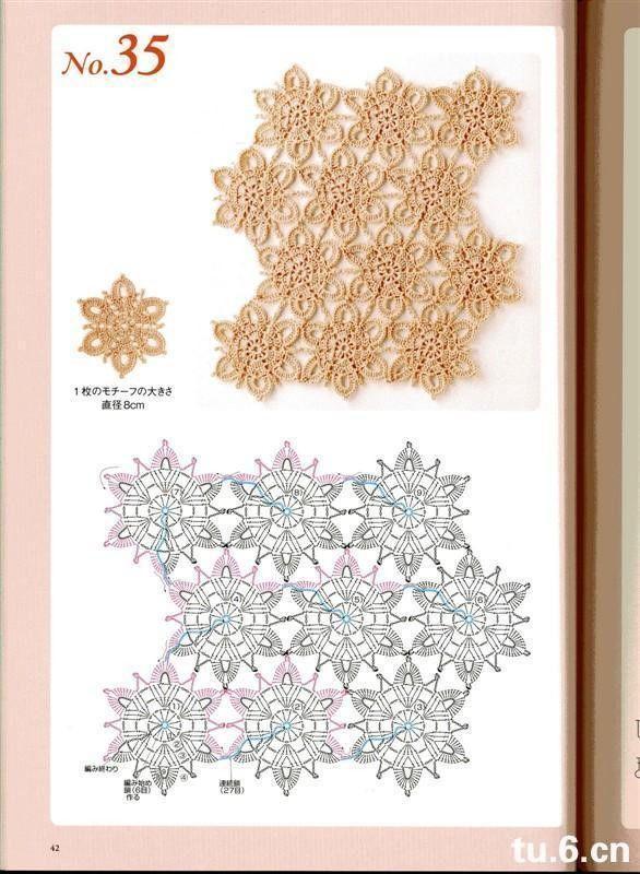 Pin de nurcan en DANTEL | Pinterest | Forma de estrella, En forma y ...