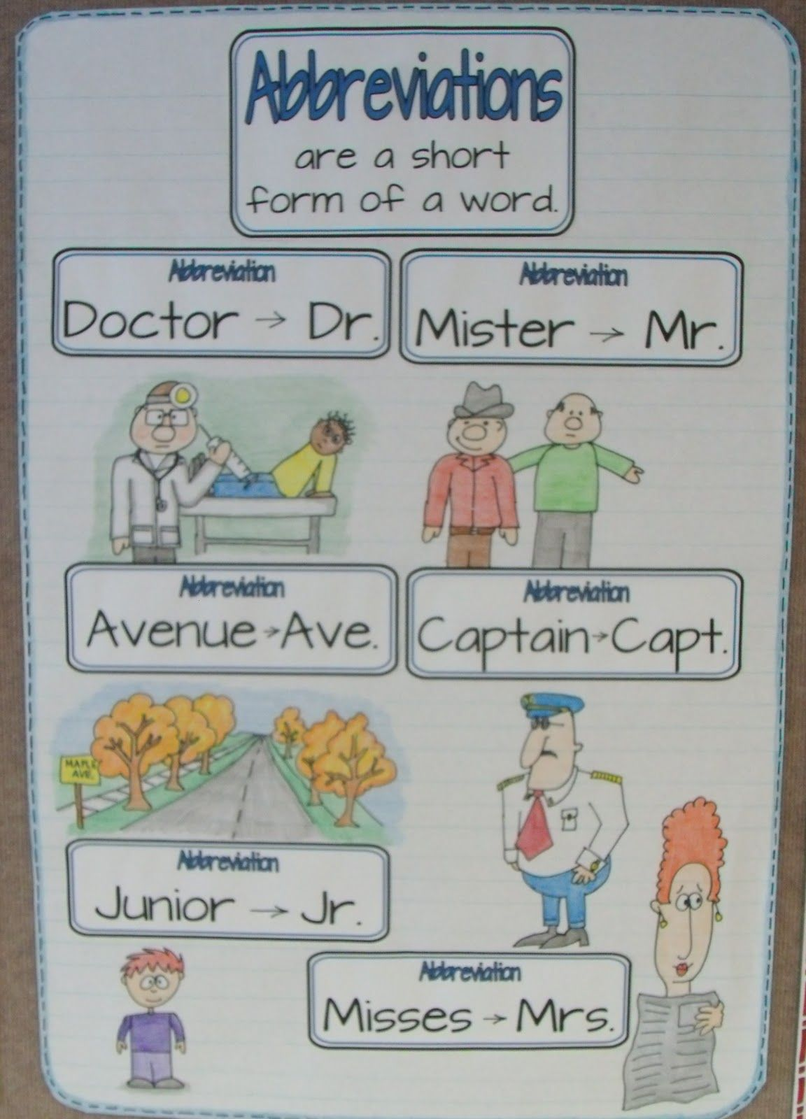 Abbreviations Anchor Chart 1 152 1 600 Pixels