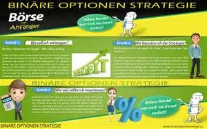 Binary options for dummies 5 minute trading strategy