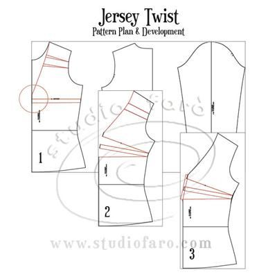 http://www.studiofaro.com/well-suited/pattern-insights