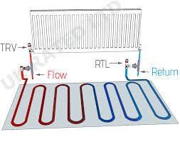 Heatthat Electric Underfloor Heating Mats For Easy Installtion
