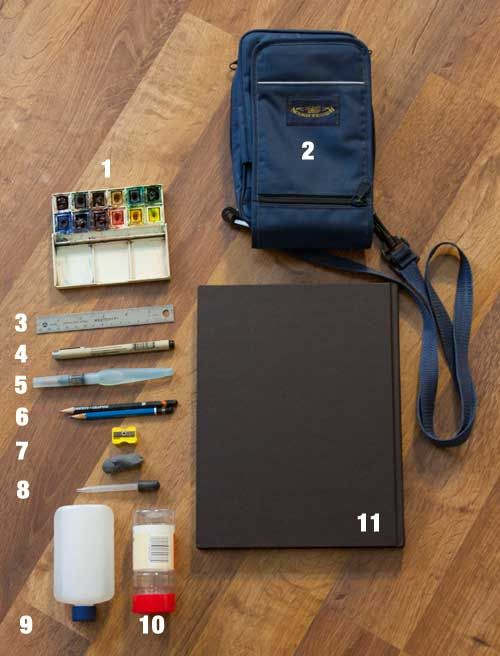 Watercolor car kit travels small but paints big
