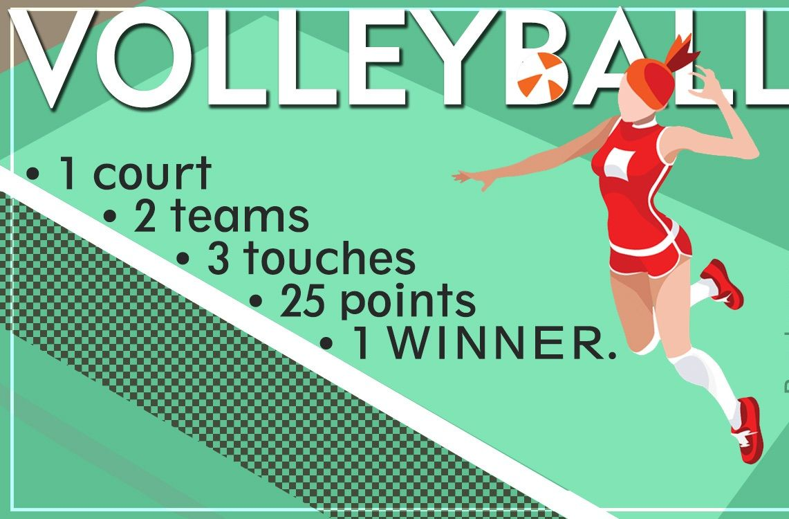 Basic Rules Amp Regulations For Playing Volleyball Volleyball Rules Play Volleyball Volleyball