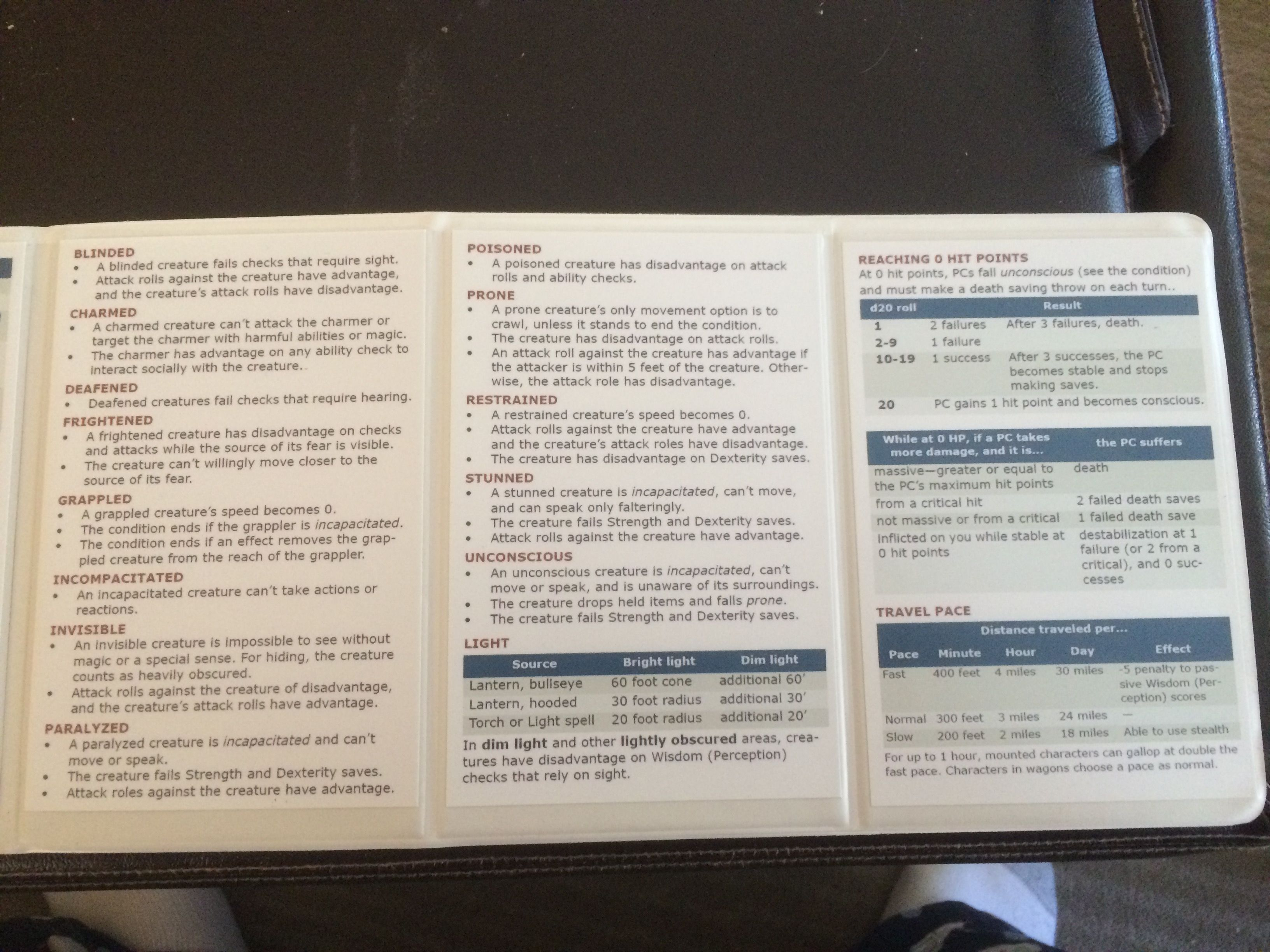 image regarding Pathfinder Gm Screen Printable named My customized Hammerdog mini DM exhibit w/ customized DM notes