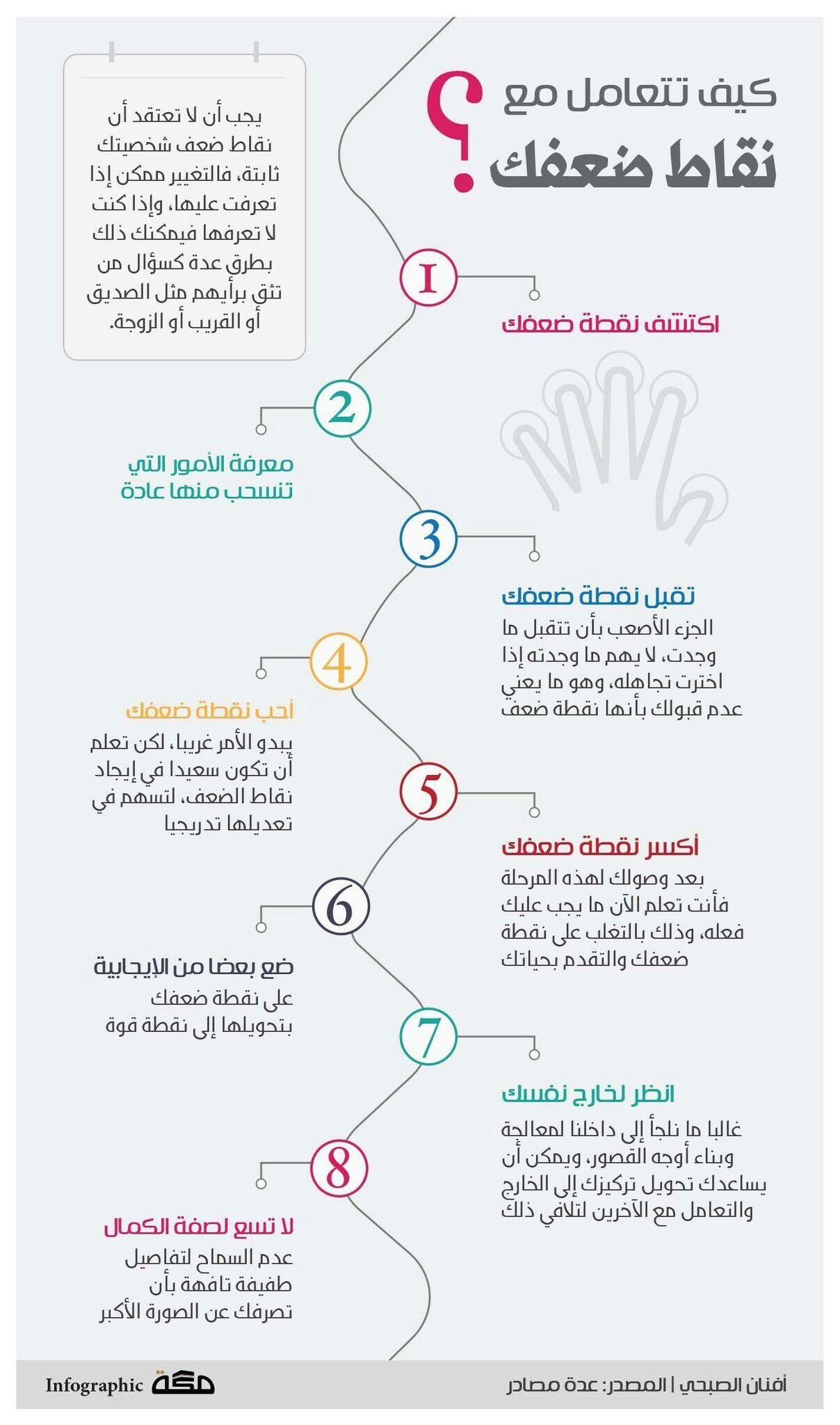Pin By Dlali Dlali On نصائح Learning Websites Life Skills Activities New Things To Learn