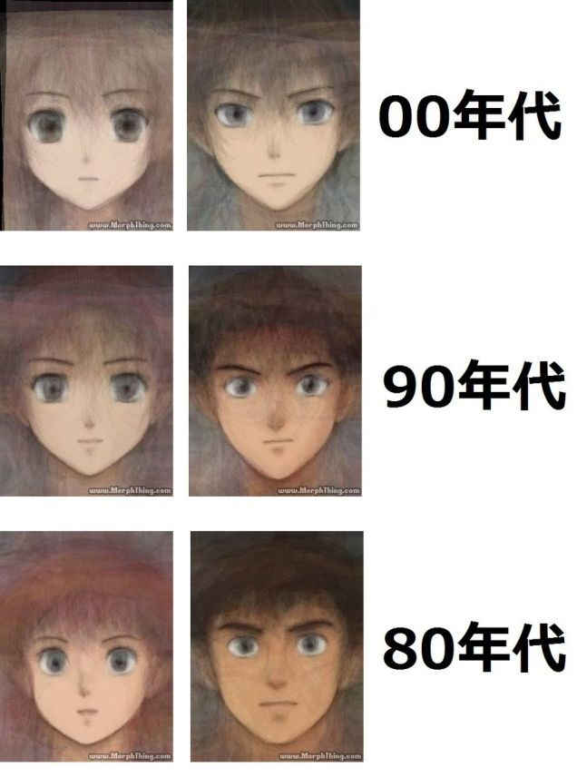 How Anime Art Has Changed An Explainer Anime Art Anime Drawing Styles Old Anime