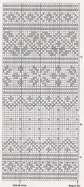 Norwegian Knitting Pattern Eme Pinterest Norwegian Knitting