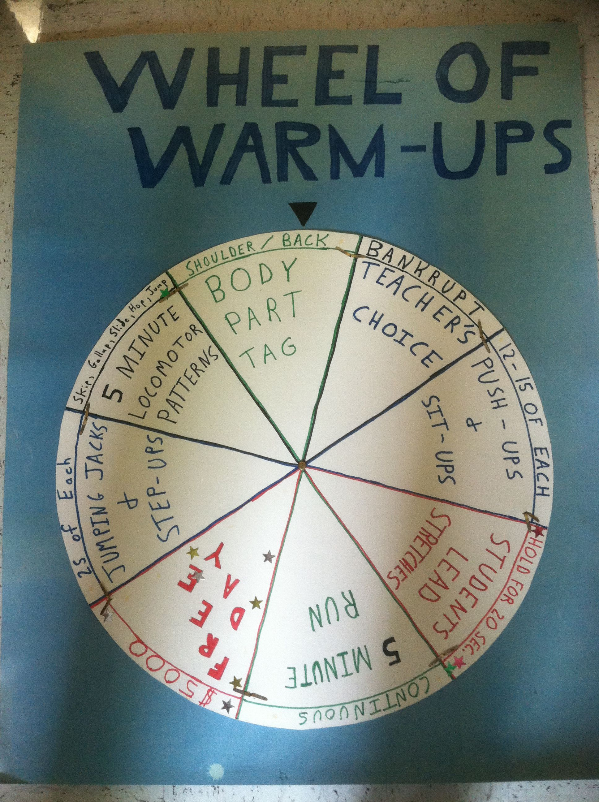 This Is A Fun Idea For Your Classroom Bulletin Board