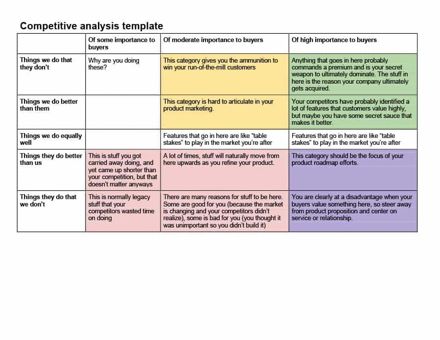 Competitive Analysis Template - Competitive Analysis Templates 40