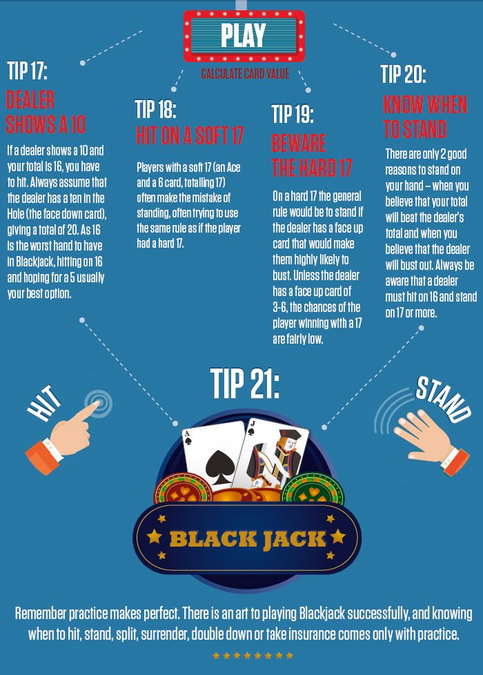 How To Play Blackjack At Crown Casino
