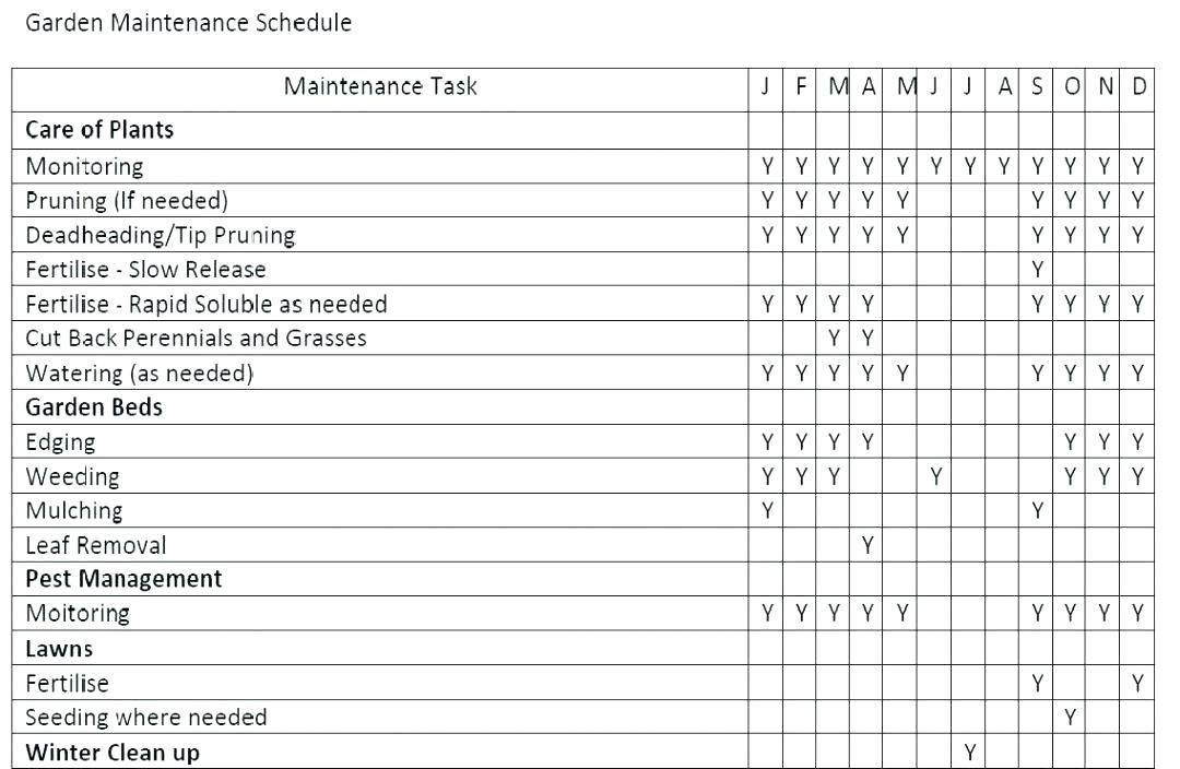 Building Maintenance Plan Template Free Download Schedule Gym