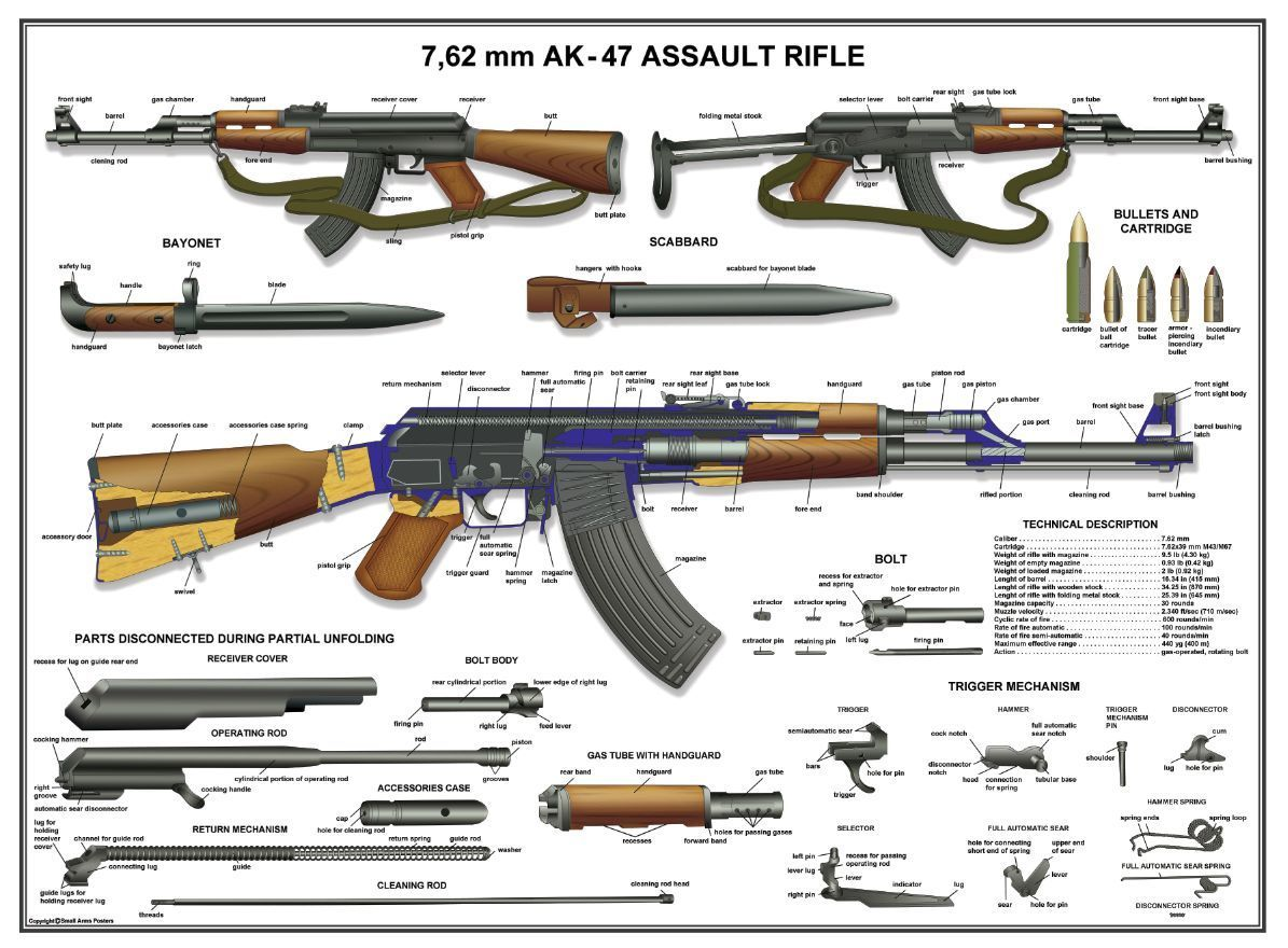 Ak 47 Receiver Parts Diagram 1994 Dodge Dakota Alternator Wiring Poster 12 X18 Russian Kalashnikov Rifle Manual Exploded Ebay