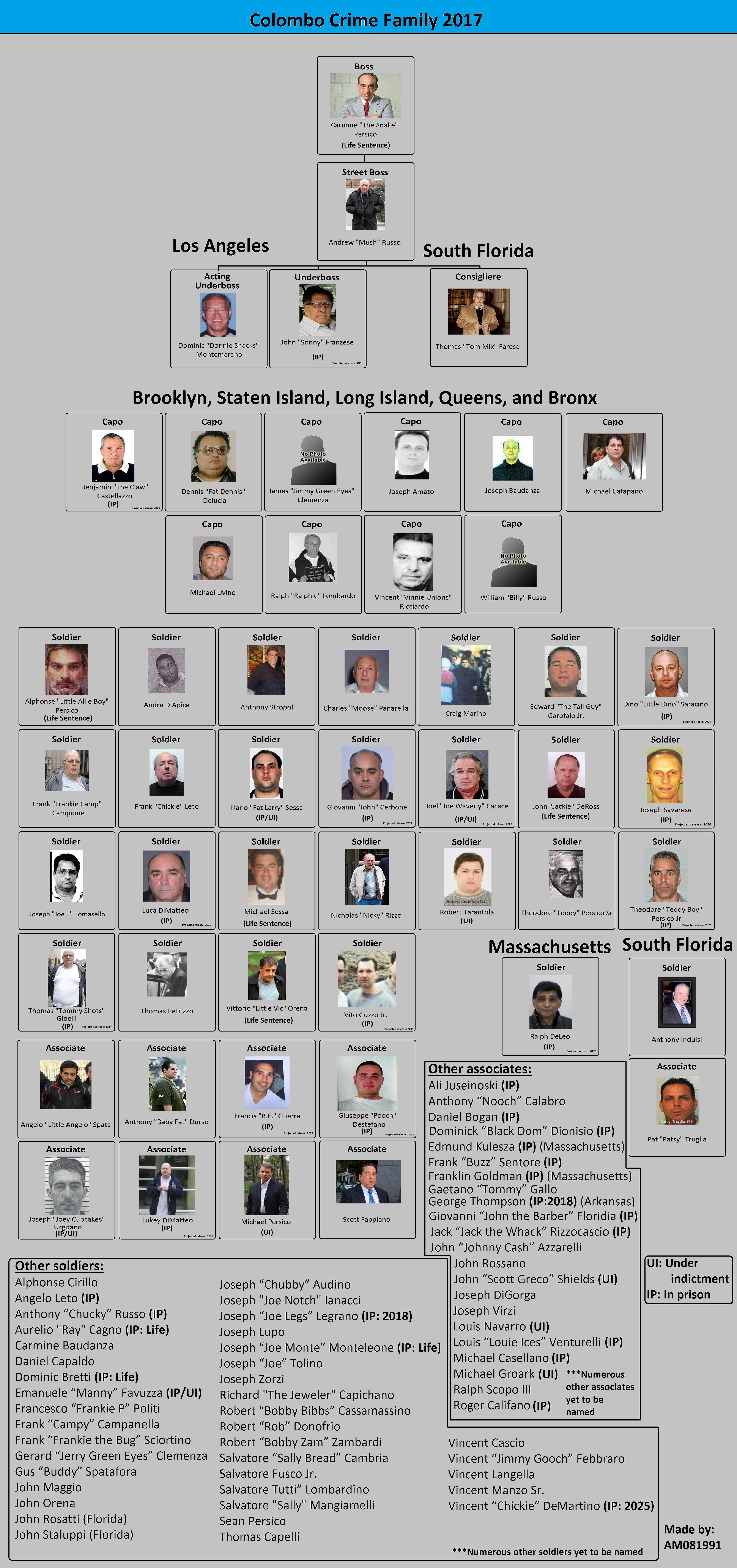 Vito Genovese Family Tree Genovese Family Chart 150x150