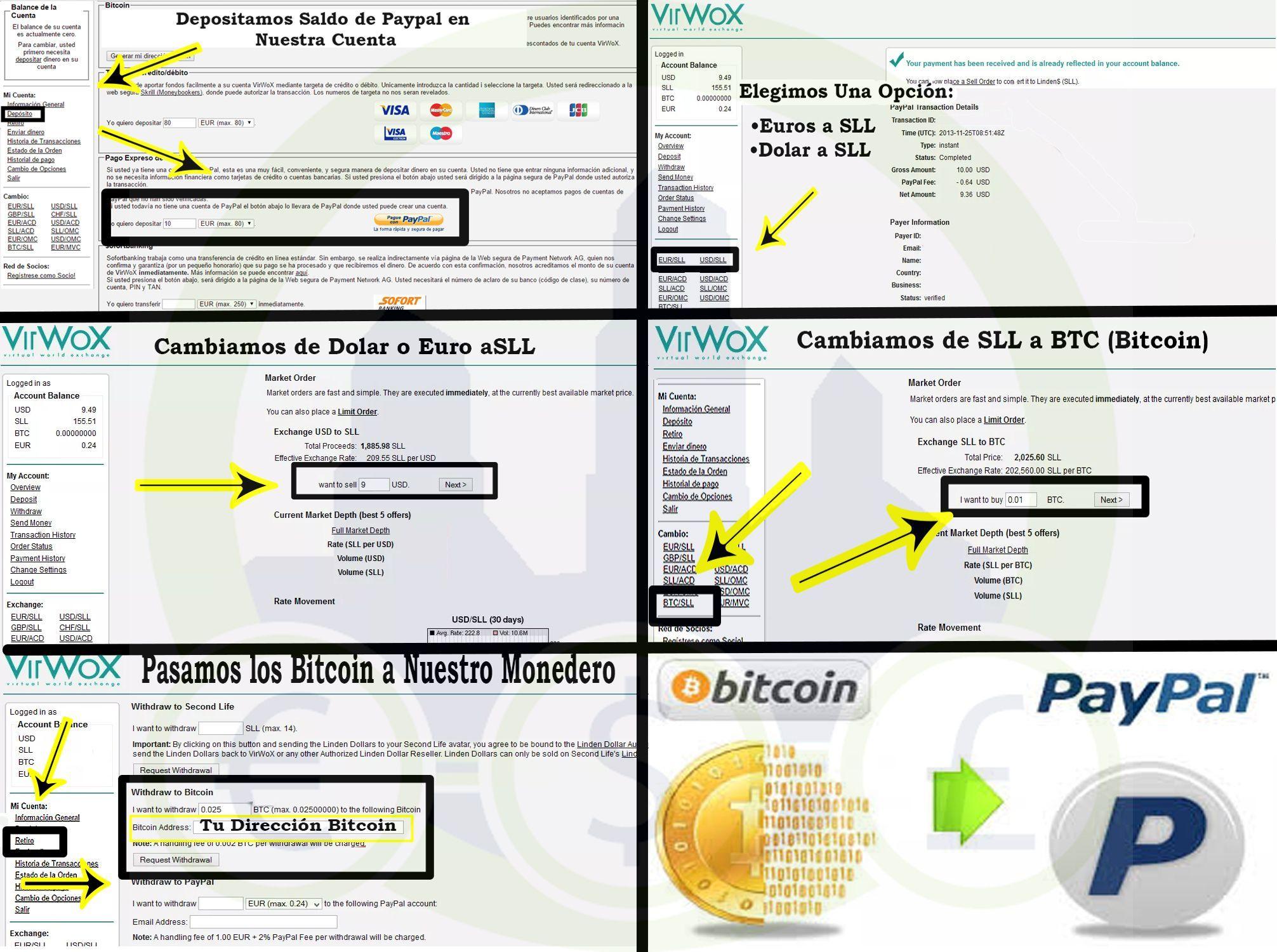 Comprar bitcoins con Paypal virwox | Cryptocurrency 101