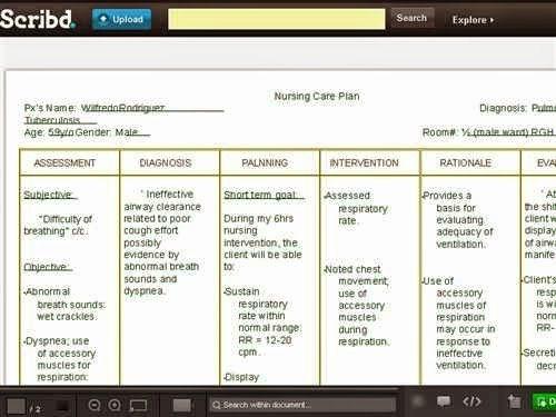 30 Examples Of Nursing Care Plans in 2020   Nursing care ...