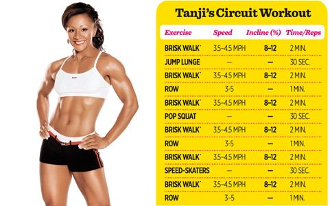 Jump rope routines to loss weight