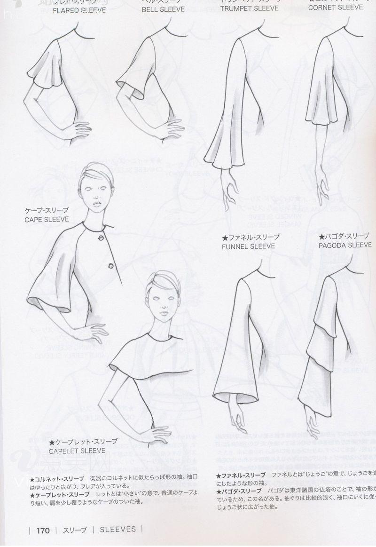 Épinglé sur детали в одежде