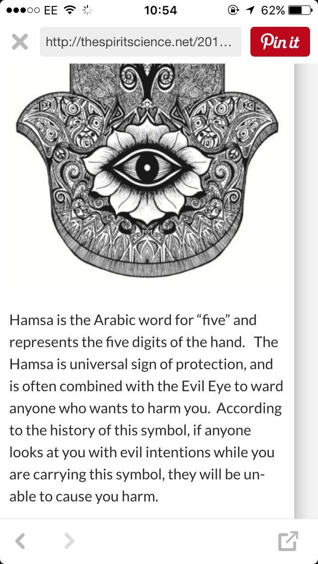 And Symbols Their Hamsameanings Buddhist
