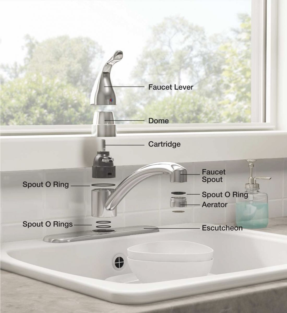 Kitchen Faucet Parts Kitchen Faucet Parts Faucet Parts