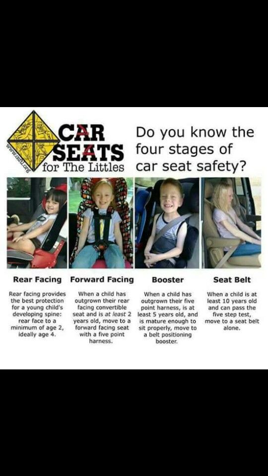 Car Seat Safety Image By Mercedes Mullins Carseat Safety Rear