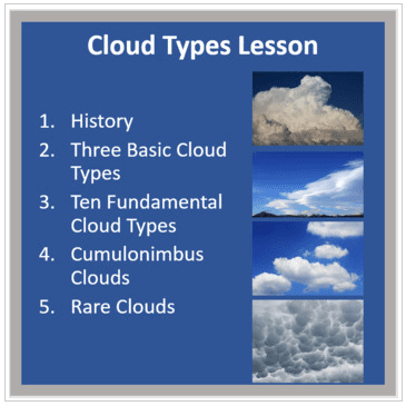 Cloud Types Ms Lesson A Middle School Introduction Teach Science With Fergy Cloud Type Middle School Clouds