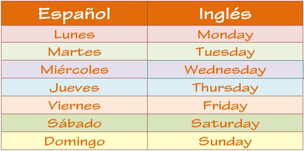 Dias De La Semana En Ingles La Semana En Ingles Dias De La Semana Ingles