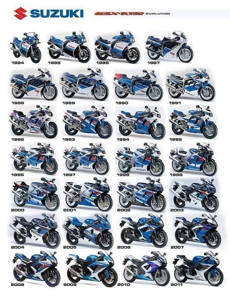 Suzuki Motorcycles GSX-R 750 evolution 1984 - 2011 looks like some