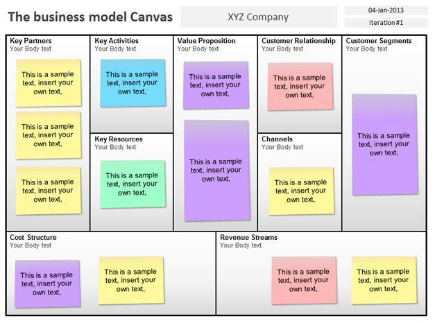 Define your business model with fully featured business model canvas define your business model with fully featured business model canvas template designed by experienced and creative graphic designers of slide hunter wajeb Image collections