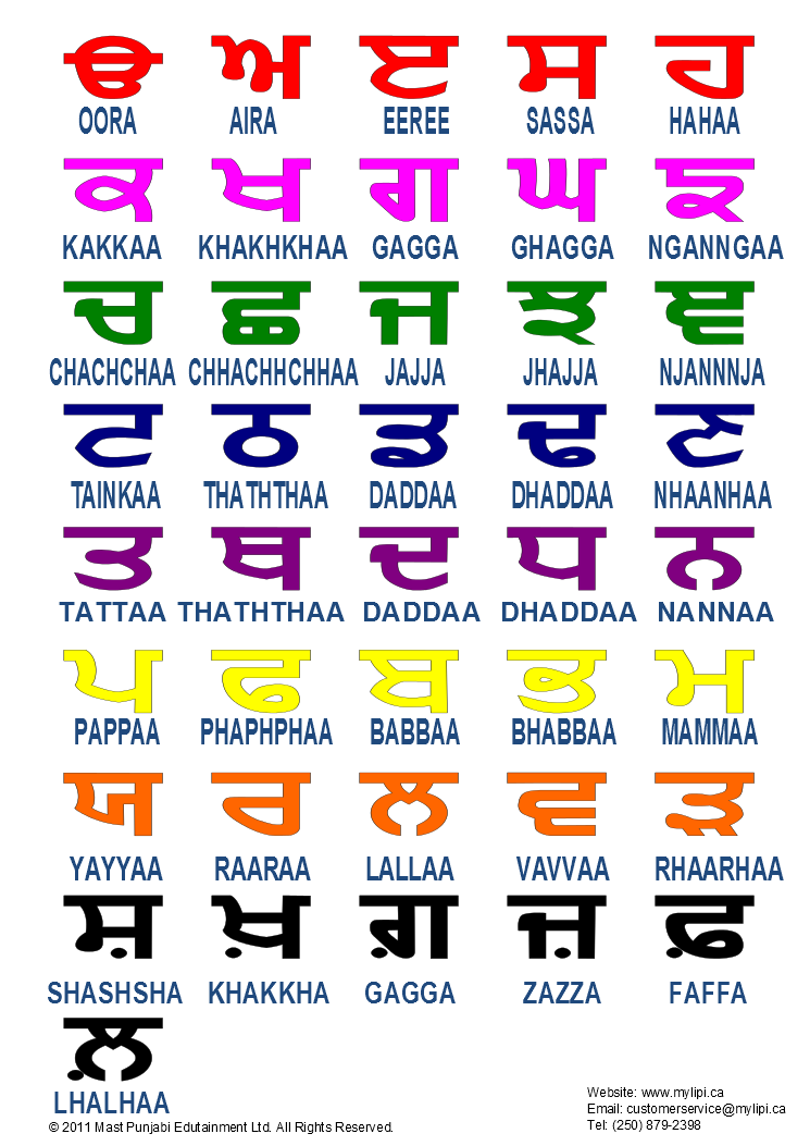Punjabi Gurmukhi Languages Pinterest Alphabet And