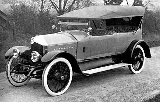The Automobile Industry Cars Became A Big Part Of The Roaring