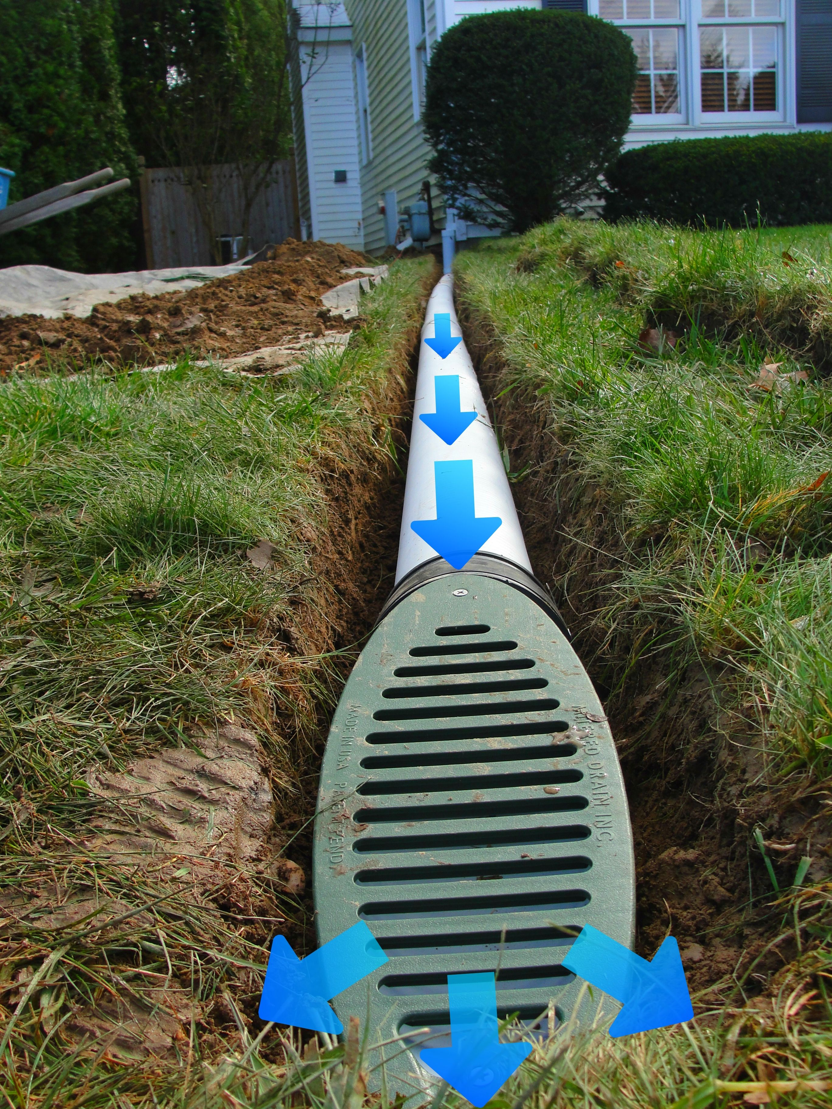 Foundation Drainage And Waterproofing Repair Solutions Draining Gutter Roof Water Away From Home Backyard Drainage Landscape Drainage Drainage Solutions