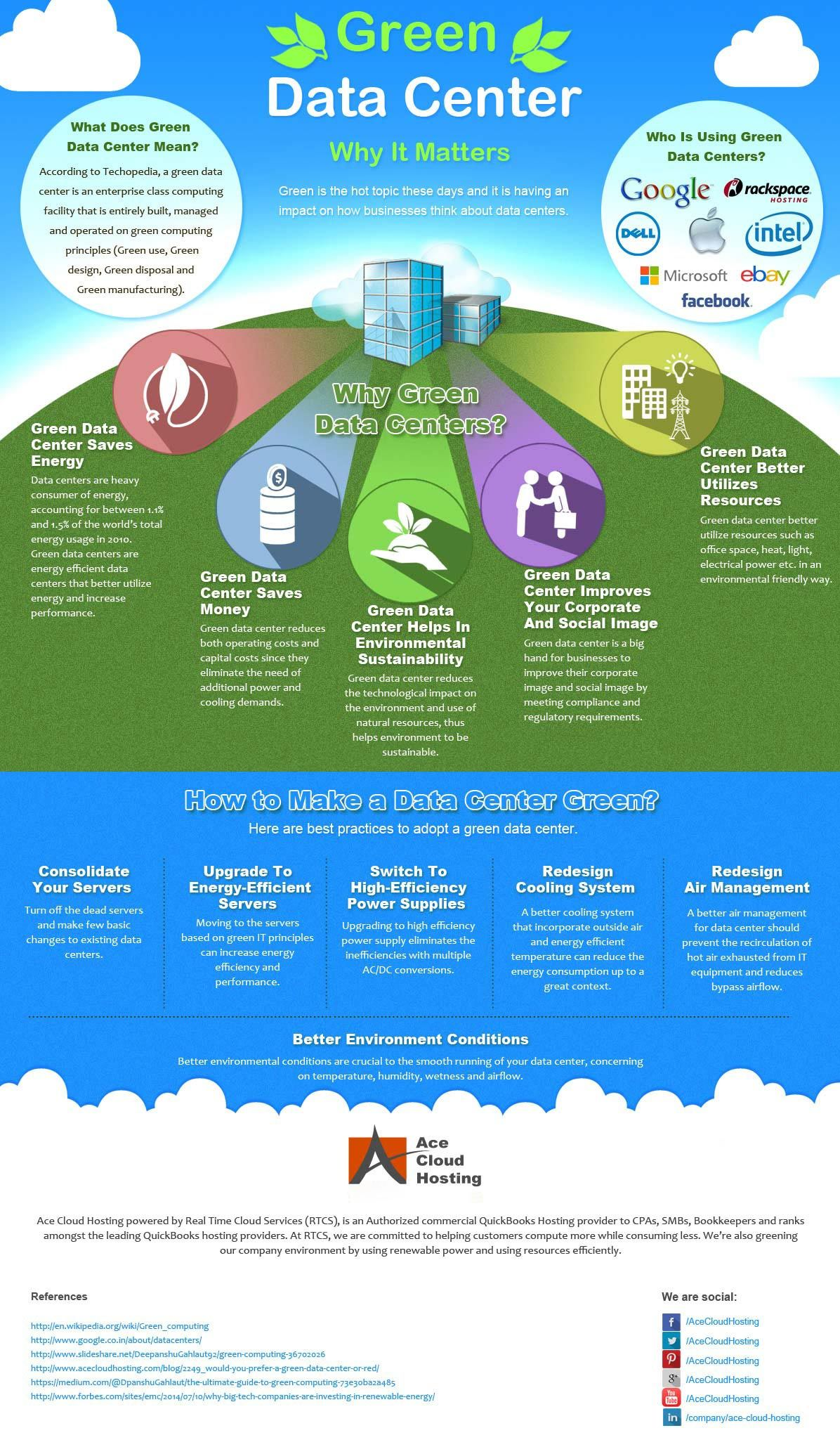 Green Data Center Why It Matters Data Center Cloud Data Cloud Computing Services