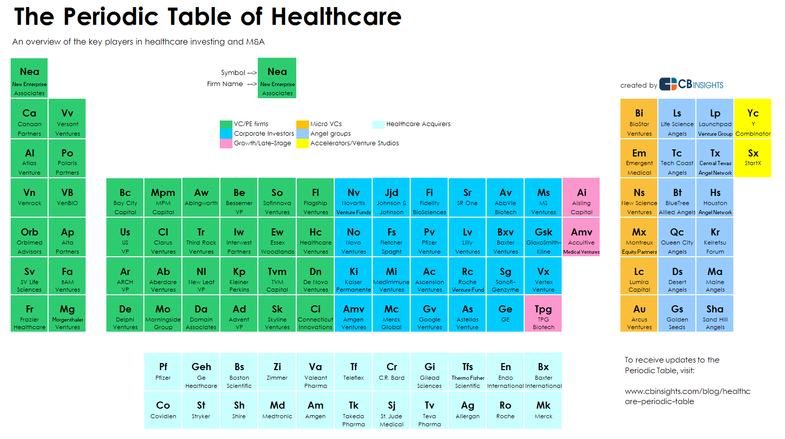 Periodic tables free wallpapers adorable wallpapers periodic tables free wallpapers adorable wallpapers pinterest wallpaper gamestrikefo Images