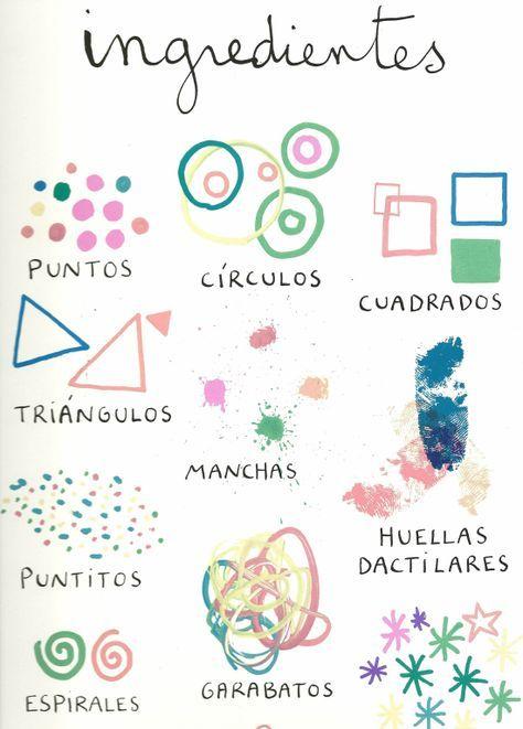 13 Ideas De La Cocina De Los Dibujos Herve Tullet Arte Y Educacion Educación Artística Arte Para Niños
