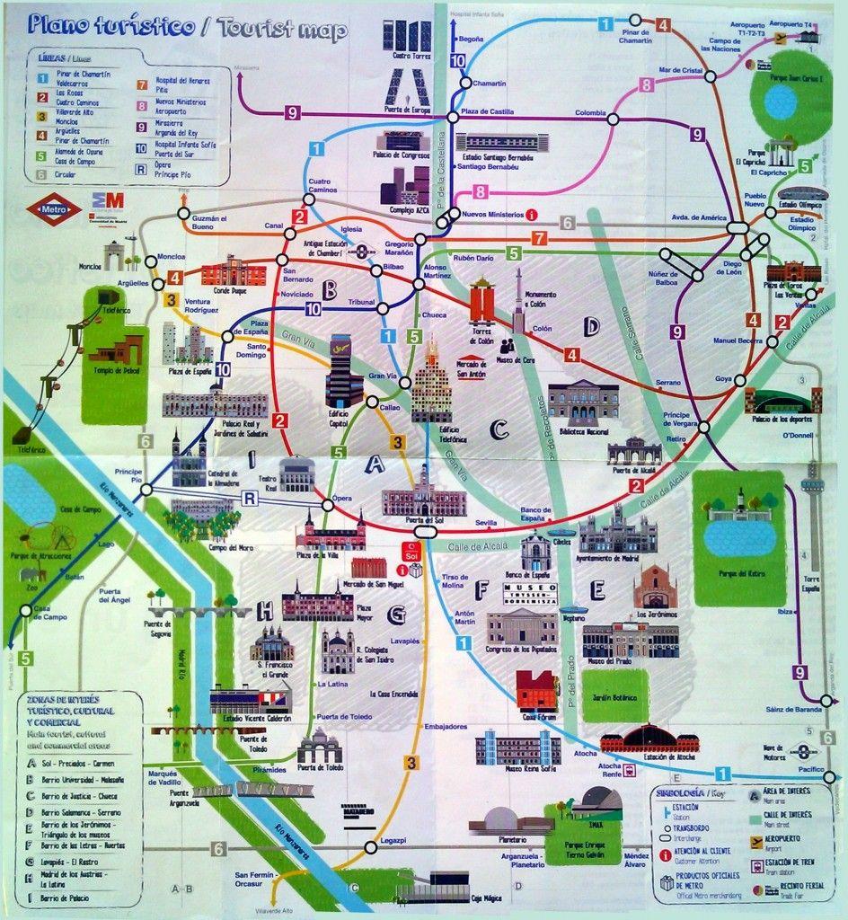 mapa turistico madrid