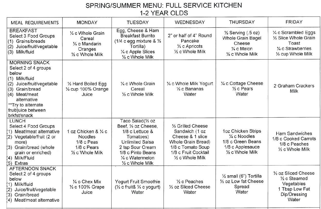 sample menu | Home DayCare Nutrition | Pinterest | Sample menu ...