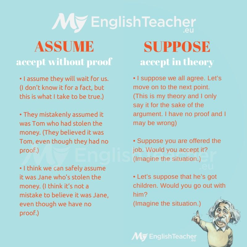 Assume vs Suppose ENGLISH GRAMMAR Learn english, English