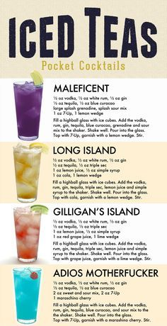 Pocket Cocktails Poster and Guide - Cocktail Poste