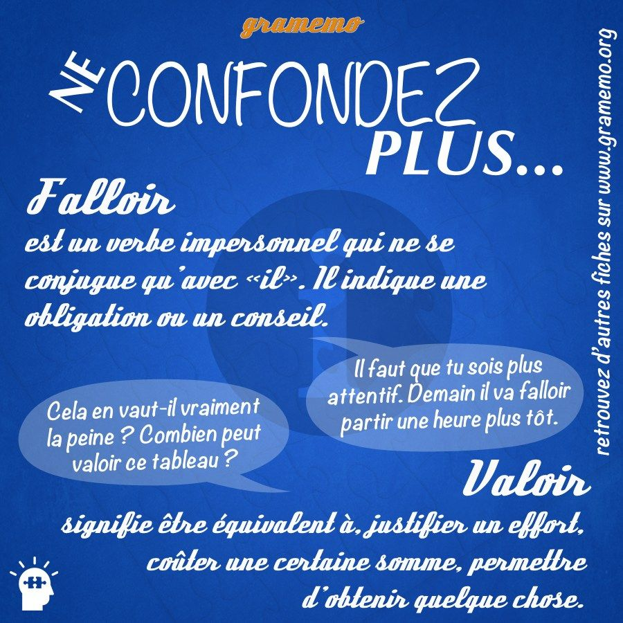 Falloir Et Valoir Ne Les Confondez Pas Gramemo Expressions Francaises Verbe Verbe Impersonnel