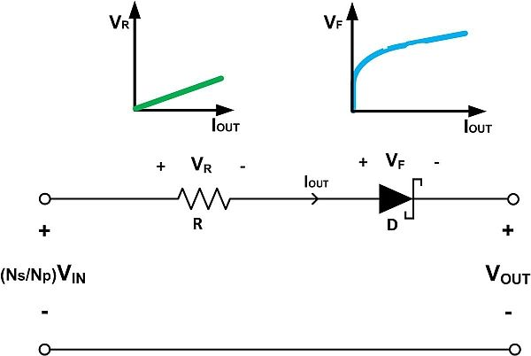 The equivalent circuit of unregulated push-pull converter   DC/DC