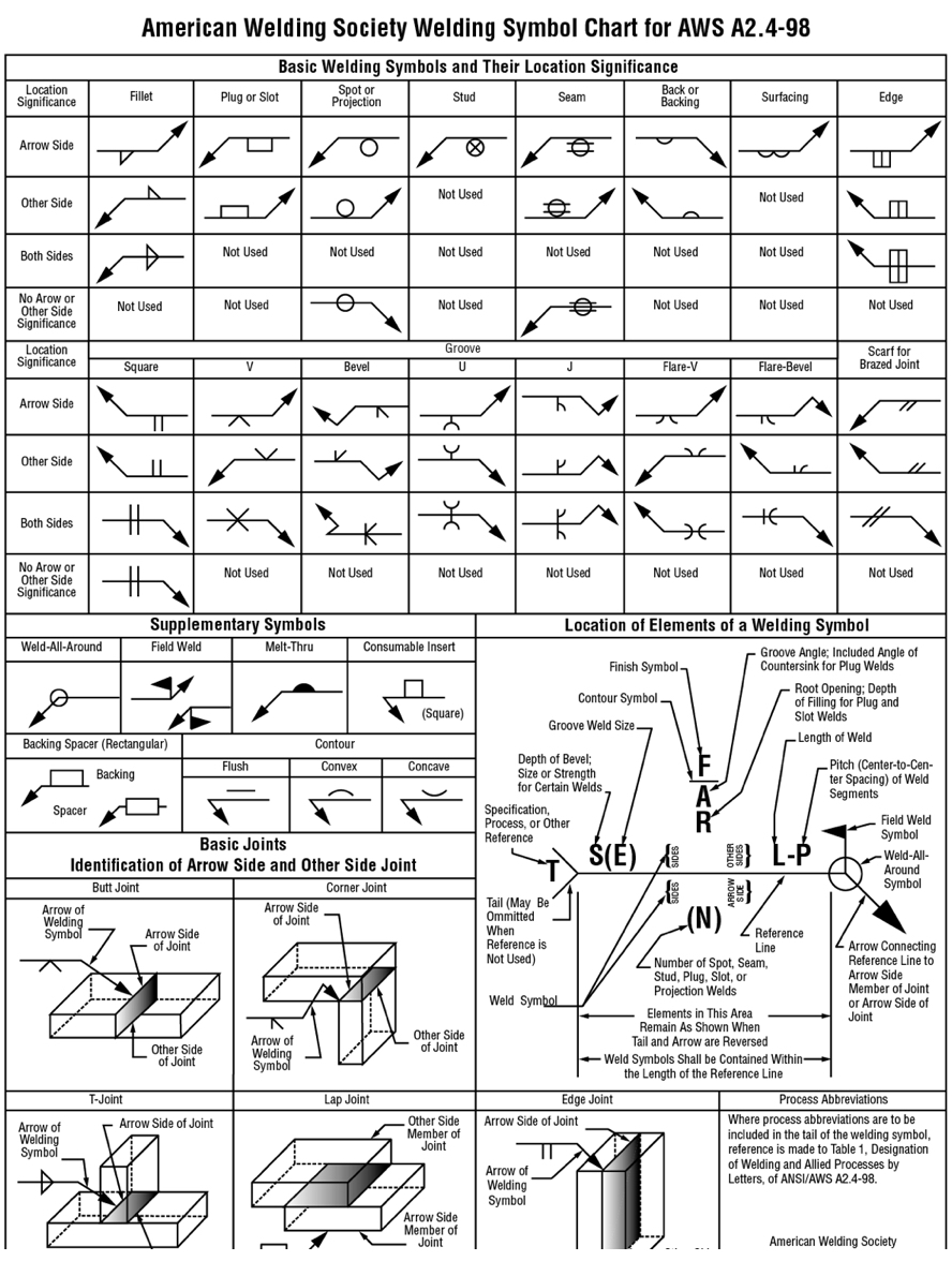 hight resolution of drawing and welding symbol interpretation welding class