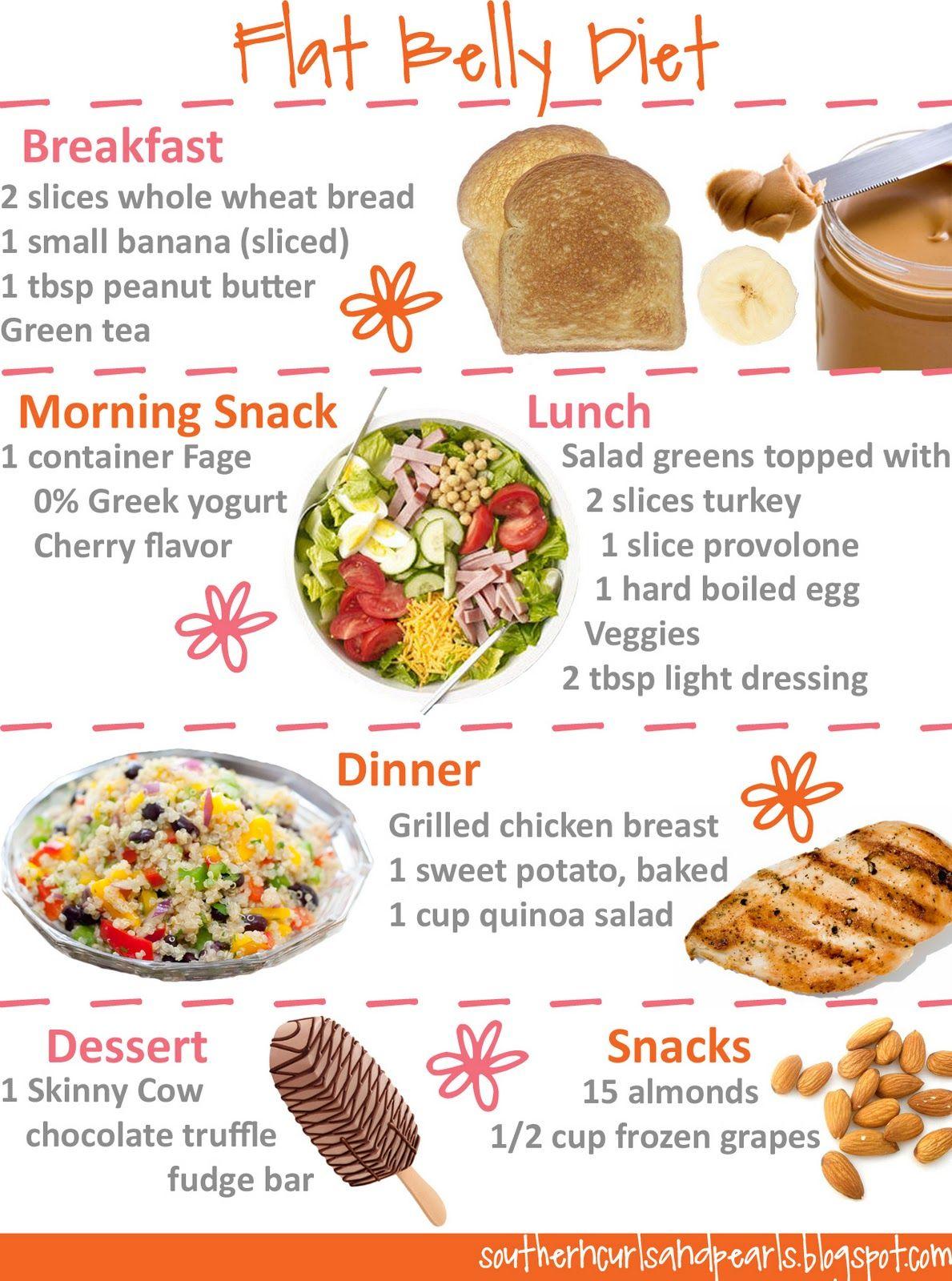 Belly Fat Diet Plan