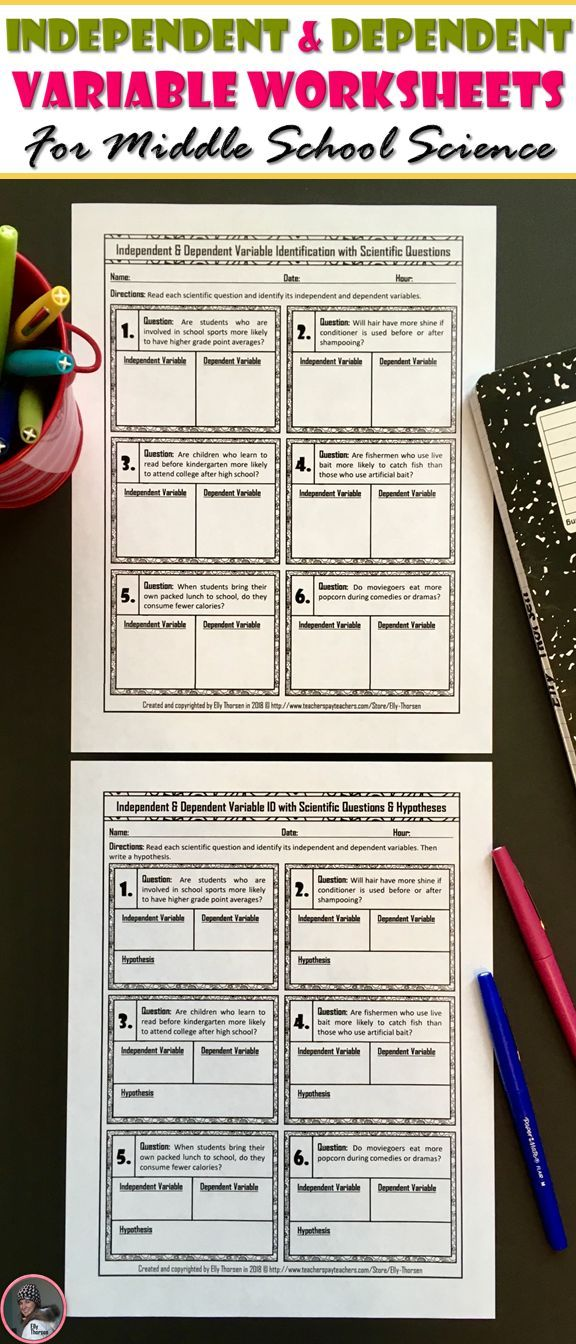 Independent and Dependent Variable ID with Scientific Questions - scientific method worksheet