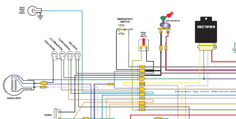 wiring diagram of motorcycle honda xrm 125 http