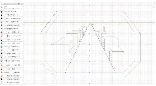 Linear Equations Assignment Using Technology Line Art