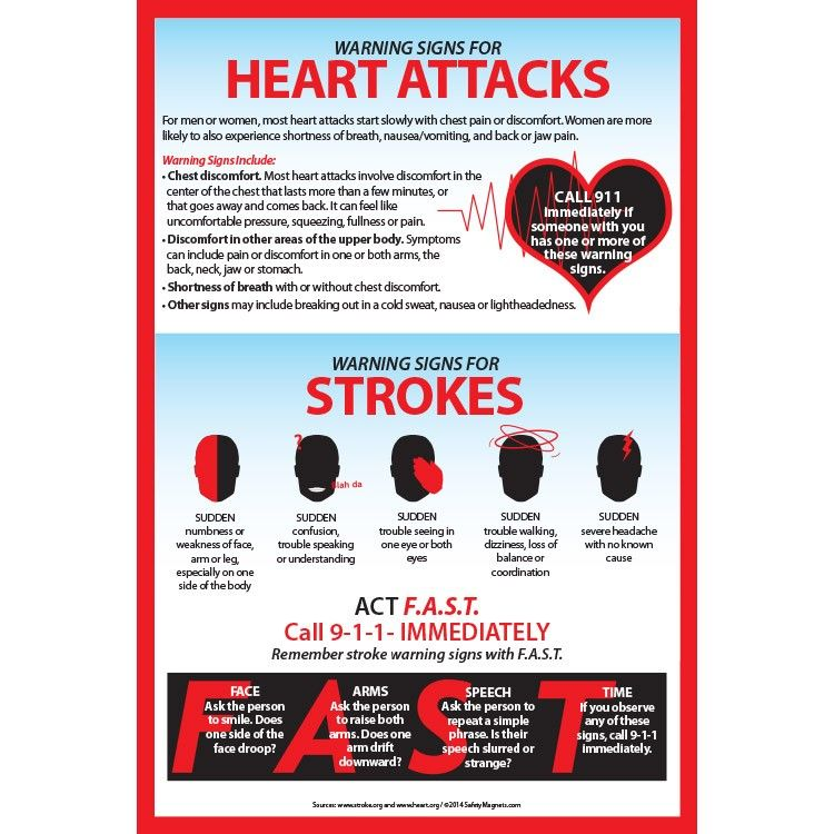Heart Attack And Stroke Warning Signs Poster Heart Attack Symptoms Heart Attack Wellness Programs